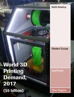 Global demand for 3D printing to rise over 20% annually through 2017
