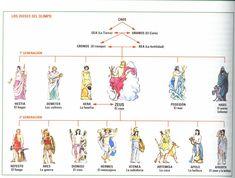 DOCENTE COMPETENTE: La mitología griega (Monografia completa)