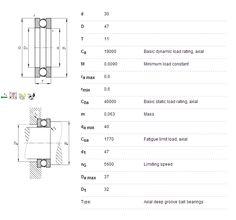 Double palier de butée roulement à billes de rangée 51106 pour l'équipement d'analyse d'inspection