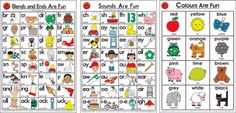Blends, digraphs and colours charts