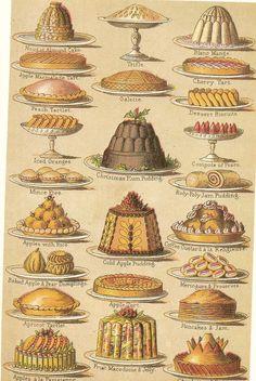 Cute Doodles Drawings, Vintage Food Posters, Art Nouveau Mucha, Cake Drawing, Food Advertising, Victorian, Old Images, Vintage Cookbooks, Vintage Recipes