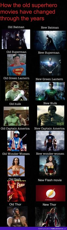 Evolution of superhero movies...