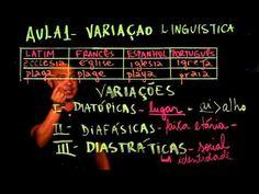 Aula 1 Variação linguística  - CARECAS DE SABER