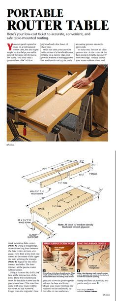 Portable router table. I don't use my router all that much & when I do I usually screw up a couple of pieces of wood before I get the hang of it again. A trade router table is way to expensive but with this Pin I think I've finally found a good helper for a small budget like mine. Thanks a lot ;)