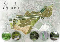 Lourinha Eco-productive Park