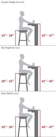 Bar Stool Buying GuideOr the builder's guide. When building desks tables Kitchen Island Ideas Bar Building Buying Desks Guide GuideOr Stool tables Tall Bar Stools, Diy Bar Stools, Kitchen Island Bar Stools, Farm House Bar Stools, Outdoor Bar Stools, Bar Table Diy, Bar Table Design, Kitchen Bar Counter, Table Stools