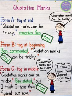Quotation Marks Anchor Chart (with FREEBIE)- Teach your students about the placement of tags when writing dialogue.