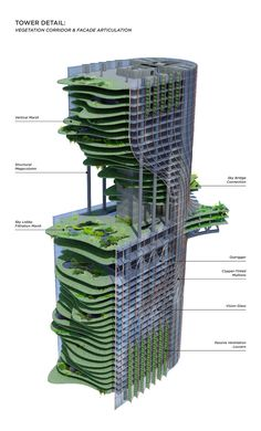 Tower Detail (South Sudan, Africa). Expressing the vertical vegetation corridor and facade articulation.