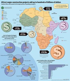 Major construction projects in Africa