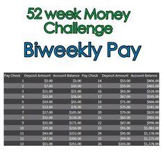 52 week money challenge biweekly 26 week savings plan if paid bi weekly 52 Week Money Challenge, Savings Challenge, Financial Peace, Financial Tips, Ways To Save Money, Money Saving Tips, Money Tips, 52 Week Savings, Savings Plan