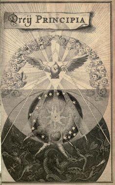 Jacob Böhme. Beschreibung der drey Principien göttliches Wesens … (1682)