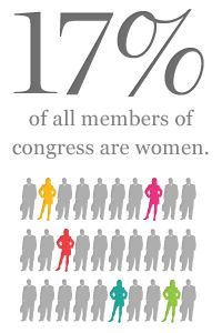 The White House Project ignites the leadership of women in business and politics. We connect, coach, and educate an ever-expanding alumnae network of 14,000 nationwide. With a focus on women age 21-35, we activate the ambition, creativity, and skills necessary for innovative and effective leadership