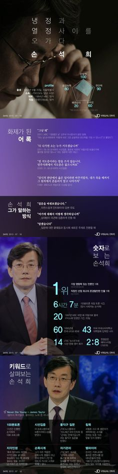 [VD 피플사전] 손석희, 냉정과 열정사이를 오가다 [카드뉴스] #SonSeokhui / #Infographic ⓒ 비주얼다이브 무단 복사·전재·재배포 금지