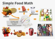 CHOOSE THE RIGHT FOODS!    SFC Promotes Laminine, the stem cell enhancer!  http://supplementsfood.com/