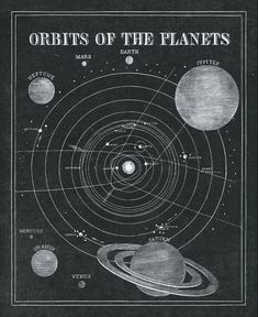 Solar System Art - Astronomy 101 Art Print - Black and White Planets Art - Kids Planets Art - Solar System Theme Room Circa Room Posters, Poster Wall, Poster Prints, Space Posters, Art Print, Photo Wall Collage, Picture Wall, Restauration Hardware, Solar System Art