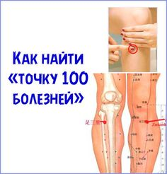 tochki-lechenie-prostudy