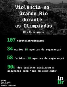 BALAS CORTAVAM OS ARES da Cidade de Deus na hora em que Rafaela Silva subia ao pódio para receber a primeira medalha de ouro do Brasil. Ela viveu no bairro até os oito anos, e seus familiares continua ...