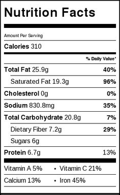Masala Sauce Nutrition Facts