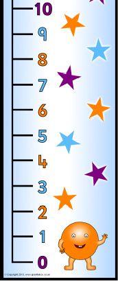 0-20 vertical number line banner (SB9334) - SparkleBox