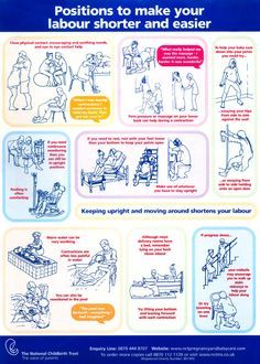 positions that may aid you in labor