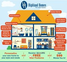 """Read about all the free upgraded  features included in the """"Live My Dream"""" new home sales event!"""