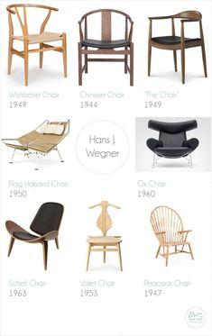 WeDeco… Admirando a Hans J. Danish Furniture, Deco Furniture, Furniture Styles, Home Furniture, Furniture Design, Muebles Living, Interior Architecture, Interior Design, Vintage Chairs