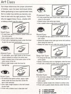 Eye makeup for eye shapes