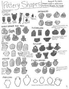 Coil pot shapes