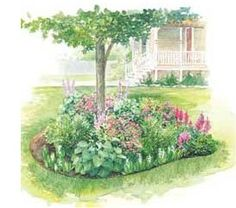 Garden plans on pinterest cottage gardens shade garden for Pre planned landscape