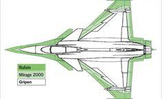 Comparision of fighters : Dassault Mirage 2000, Dassault Rafale e SAAB Gripen