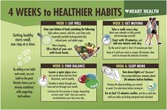 Healthy Habits Infographic-RESIZED