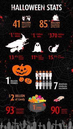 Data visualization presents a Humbug Halloween
