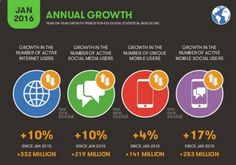 8 Ways to Get More Website Traffic via Social Media Social Media Traffic Generation 1