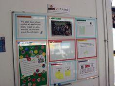 Continu verbeteren | Werken met een databord | Klasse.pro Leader In Me, 21st Century Skills, School 2017, School Lessons, Primary School, Classroom, Teaching, Education, Biology
