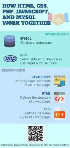 This tutorial will walk you though how to use PHP, Javascript, HTML, CSS, and MySQL together - Through an example of a simple user registration. Computer Programming, Computer Science, Programming Languages, Wordpress Website Builder, Server Side Scripting, Cv Web, Personal Resume, Html Css, Program Management