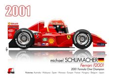 Vintage Cars Classic Michael Schumacher drives the Ferrari - Formula 1, Sport Cars, Race Cars, Formula One Champions, Car Racer, Ferrari F1, Michael Schumacher, Concept Cars, Cars And Motorcycles