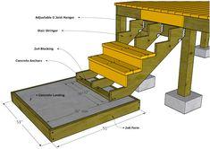 28 ideas wide deck stairs for 201928 ideas wide deck stairs for 2019 stairsBuild Deck StairsBuild Deck StairsTop 50 Best Deck Steps Ideas - Backyard Design InspirationTop 50 Best Deck Steps Ideas - Backyard Design Stair Stringer Calculator, Deck Framing, Stairs Stringer, Building Stairs, Building Deck Steps, Escalier Design, Outdoor Stairs, Stairs For Deck, Deck Construction