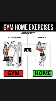 Gym/Home Exercises