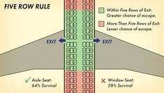 How to Survive a Plane Crash: 10 Tips That Could Save Your Life   The Art of Manliness Survival Life, Wilderness Survival, Survival Prepping, Emergency Preparedness, Survival Gear, Survival Skills, Survival Stuff, Survival Quotes, Survival Hacks