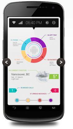 LOCKSCREEN/PIE UI Android Homescreen by cvdesignlab - MyColorscreen | Diigo