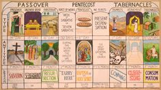 27 Awesome feasts of the lord chart images