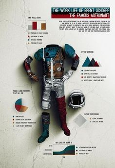 I'm not sure if this is considered as a mod or an info graphic, but they're both similar things so I think this sort of mod would look original and really cool