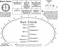 Make your Own Solar Clock - Sun Clock Diagram