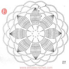 How to Crochet a Solid Granny Square Crochet Snowflake Pattern, Crochet Mandala Pattern, Crochet Stars, Crochet Circles, Crochet Snowflakes, Crochet Doily Patterns, Crochet Diagram, Crochet Doilies, Crochet Flowers