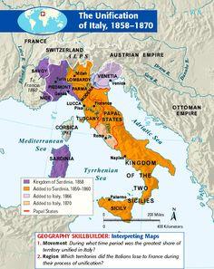History of the risorgimento movement in italy