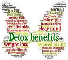 The holiday weekend is over and so is all of the barbecue, baked beans , desserts and alcohol. Time for a detox to recover and get your body back on track. Increase Memory, How To Increase Energy, Arbonne Cleanse, Best Detox, Weight Loss Detox, Reduce Inflammation, Reduce Weight, Along The Way, Just In Case