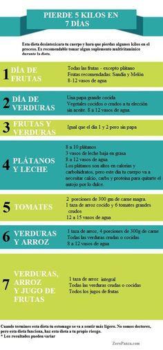 Dieta para adelgazar 5 kilos en una semana - Murky Tutorial and Ideas Healthy Tips, Healthy Snacks, Healthy Recipes, Perder 10 Kg, Lose Weight, Weight Loss, Detox Plan, Proper Nutrition, Detox Recipes