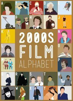 For more quality movie inspiration visit highratedmovies.com
