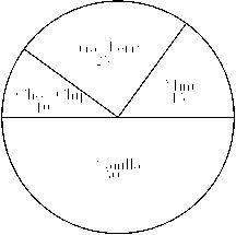 47 Best ratios and proportional relationships images in