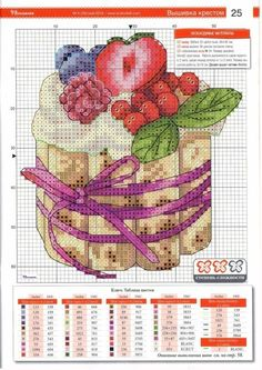 Cupcake Cross Stitch, Cross Stitch Fruit, Cross Stitch Kitchen, Cross Stitch Love, Cross Stitch Charts, Cross Stitch Designs, Cross Stitching, Cross Stitch Embroidery, Cross Stitch Collection